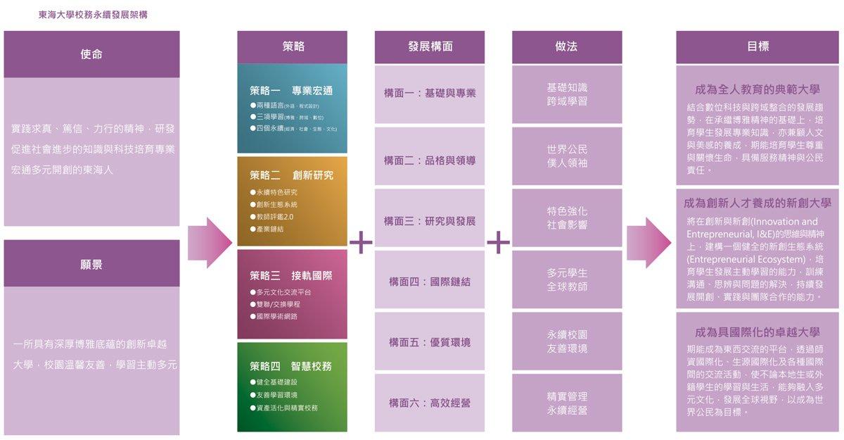 10校務治理_1200