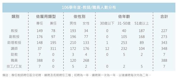 16教學成長-2-600