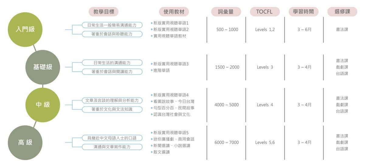 72-華語中心-1200